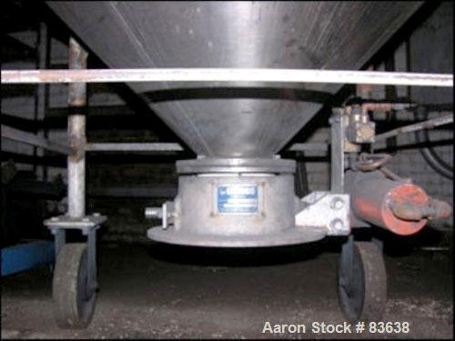 Used- Stainless Steel Tote Hopper