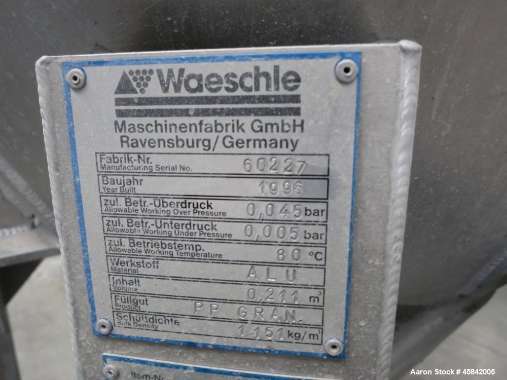 Used-Unused Fan With Motor