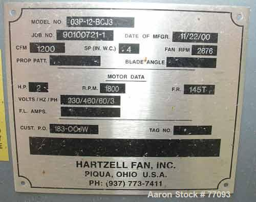 "Used- Hartzell centrifugal fan, model 03P-12-BCJ3, carbon steel. 12"" diameter inlet, 13"" x 9"" outlet, rated at 1200 cfm at 2..."