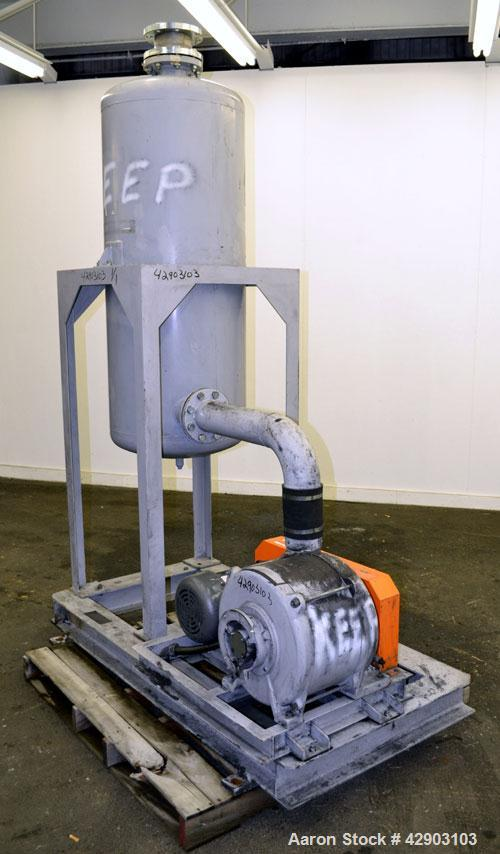 Used- Nippon Pneumatic DS Hi-Turbo Blower, Model MLB-703(225)/6M, Carbon Steel. Approximate 176 cfm. Driven by a 5hp, 3/60/2...