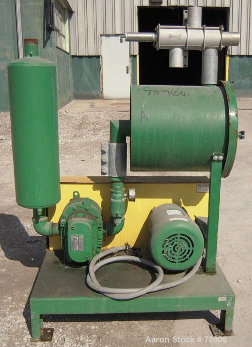 Used- Vac-U-Max Blower Package Consisting Of: (1) Sutorbilt Rotary Positive Displacement Blower, Model 3ML, carbon steel, ve...
