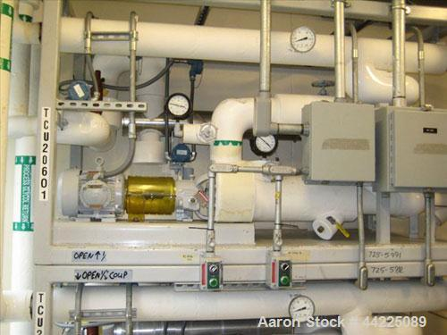 Used- Wellman Thermal System Inc. Temperature Control Skid. With Durco 5 hp, 230/460 volt, 3500 rpm pump. 150 Psi at 400 deg...
