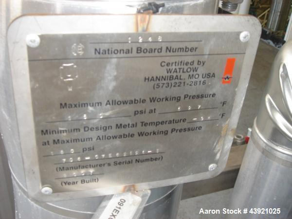 Used- Stainless Steel Watlow Temperature Control Skid