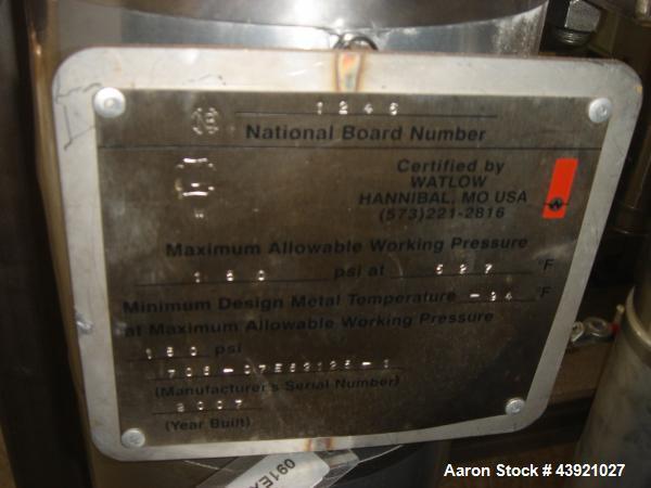 Used- Stainless Steel Watlow Temperature Control Skid