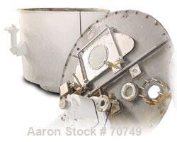 USED- Ketema/Tolhurst Perforated Basket Centrifuge