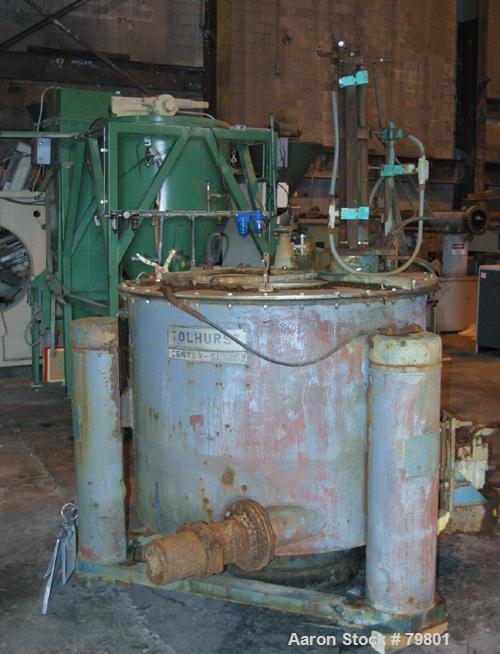 Used- Stainless Steel Tolhurst Center-Slung Perforated Basket Centrifuge