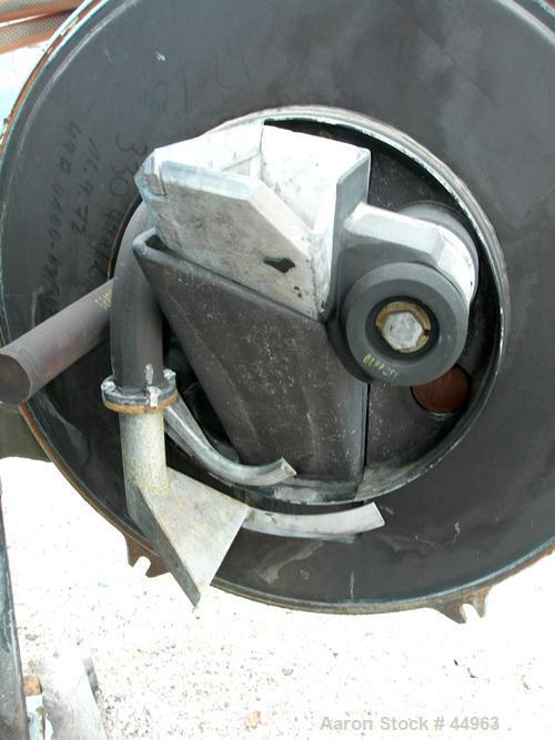 Used- Kraus Maffei Peeler Centrifuge, Model HZ63