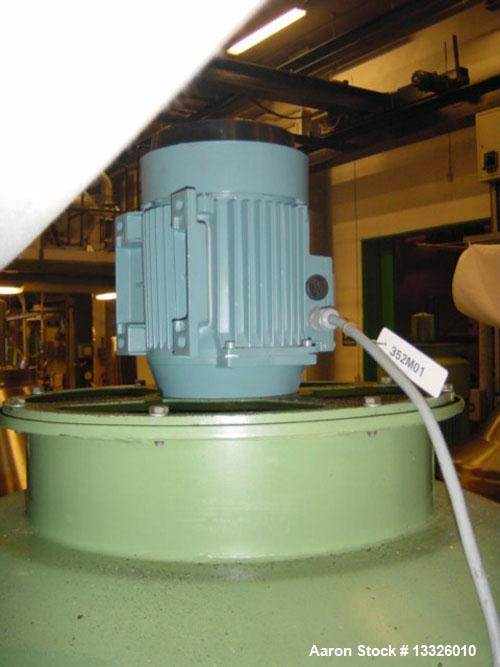Used- Westfalia SA-160-06-177 Desludger Disc Centrifuge