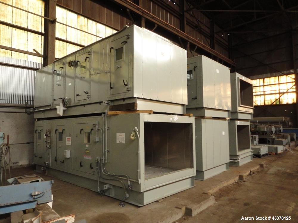 "Used- Thomas Engineering Coating Pan, Type Spectrum Coater. Approximately 66"" diameter x 60"" deep perforated pan, stainless ..."