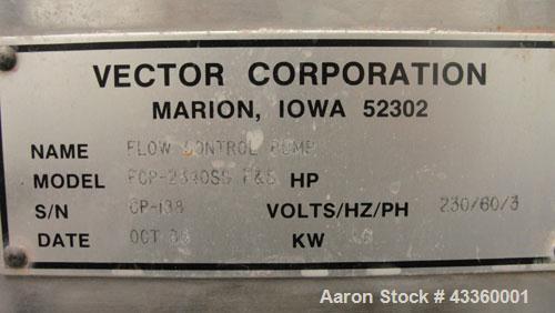 Used-Vector/Freund Hi-Coater, Model HCT-60.  Vector flow control pump, model FCP-2340SS, control panel, spray gun, 220 volts...