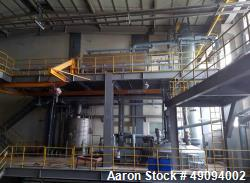Used- Polyester Resin Manufacturing Plant for Powder Paint.