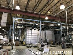 Used- Spraybooth Systems Inc. Powder Coating System Five Stage Finishing System.