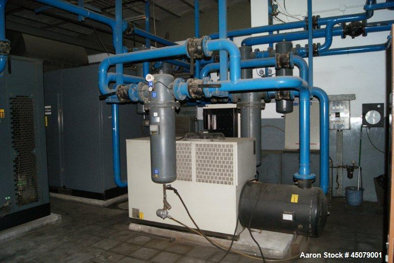 Used- Atlas Copco Rotary Screw Oil Injected Air Compressor