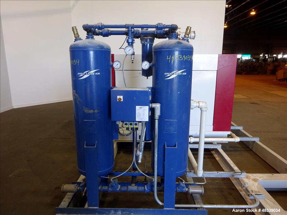 Used- Gardner Denver 100 HP Electra-Saver II Air Compressor