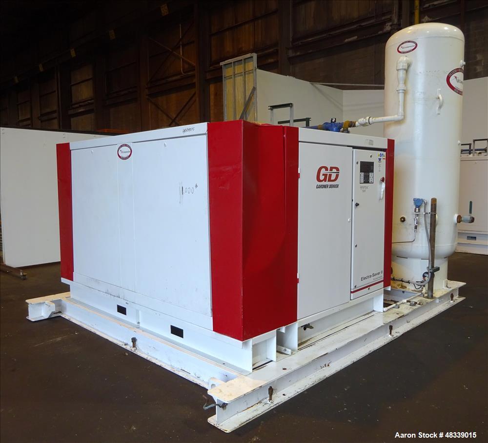 Used- Gardner Denver Electra-Saver II Air Cooled Rotary Screw Air Compressor