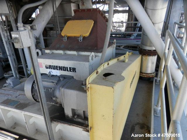 Used- Simplicity Gruendler Double Roll Crusher, Model 24 X 36. Capacity 24,000 pounds per hour. Carbon steel. Driven by a 20...