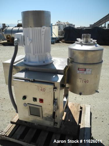 Used- Urschel Comitrol, Model 1700