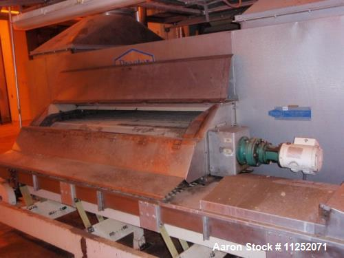Used- Proctor & Schwartz Double Pass Apron Dryer.