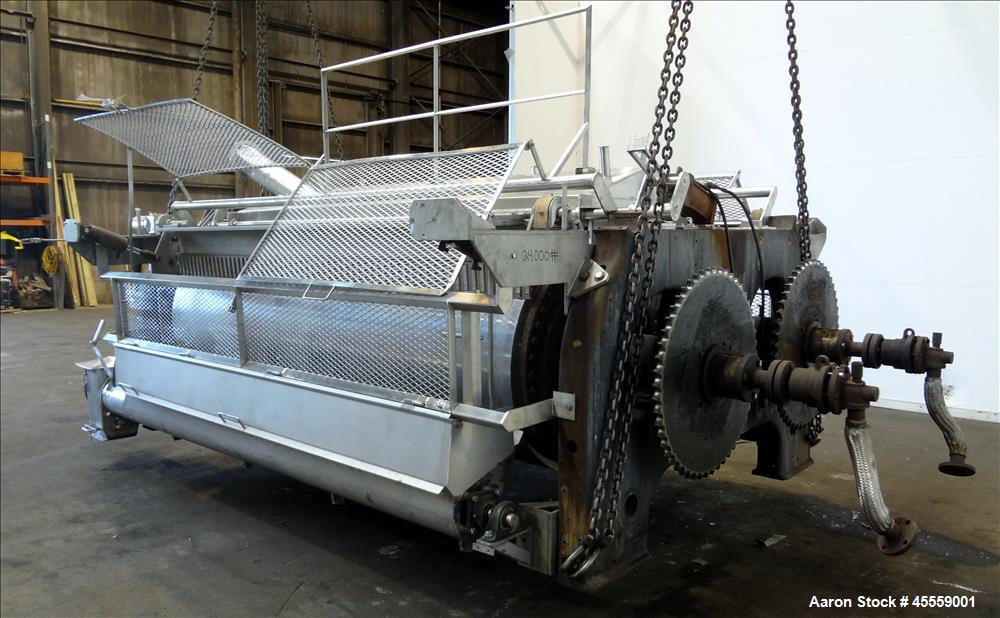 Used- Beloit/Overton Double Drum Dryer