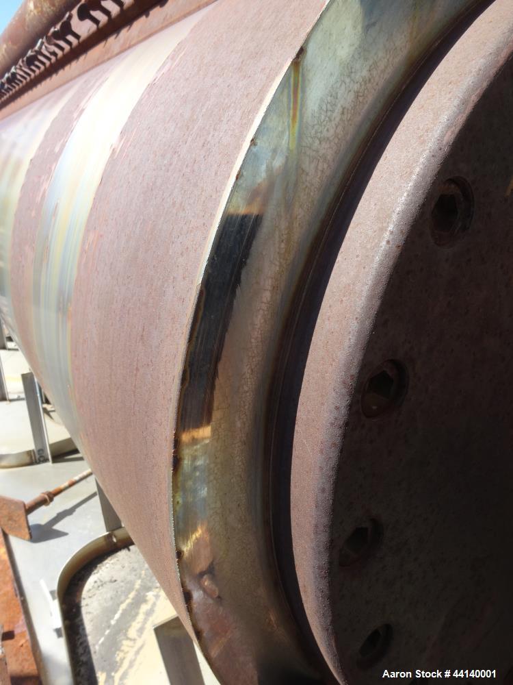 Used- Blaw Knox/Buflovak Double Drum Dryer
