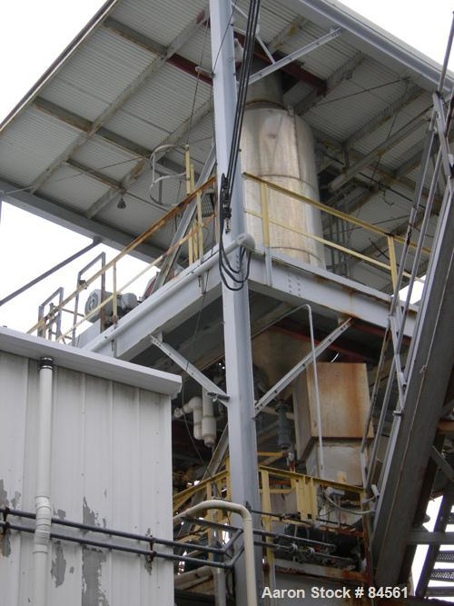 Used- Raymond Cage Mill Flash Drying System