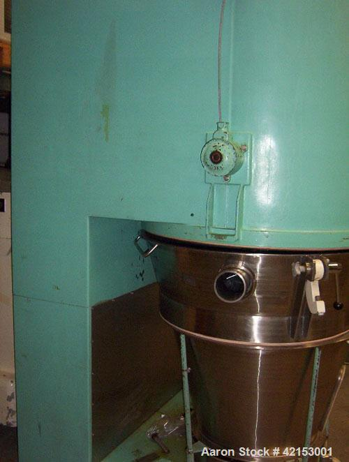 Used- Stainless Steel Aeromatic STRE Fluid Bed Granulator/Dryer