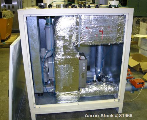 Used- Stainless Steel/Glass Huttlin Kugelcoater, Model HKC-5