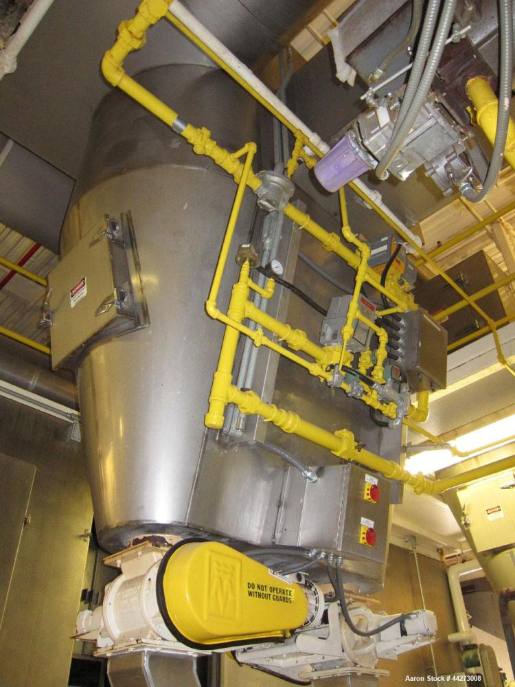 Used-Wolverine Jetzone Fluidbed Dryer. Cleated Belt Stainless Steel. Approximate 36'' Wide. Serial No. 36