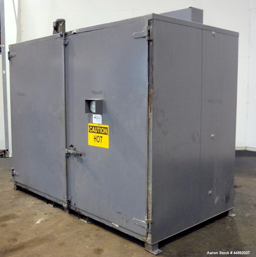 Used- Benko Products Sahara Drum Heater, Model CS8-F-CS