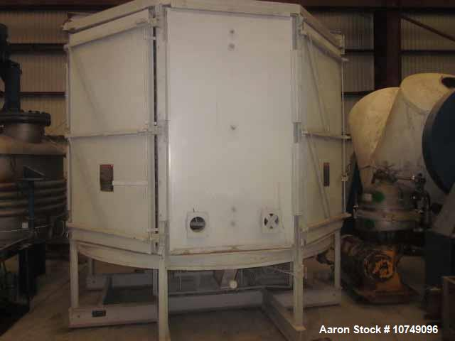 Used- Wyssmont Turbo Tray Dryer, Model O-16. Stainless steel construction. Dust collector sized for a design maximum air flo...