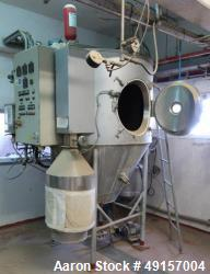 Used- Anhydro Stainless Steel Spray Dryer.
