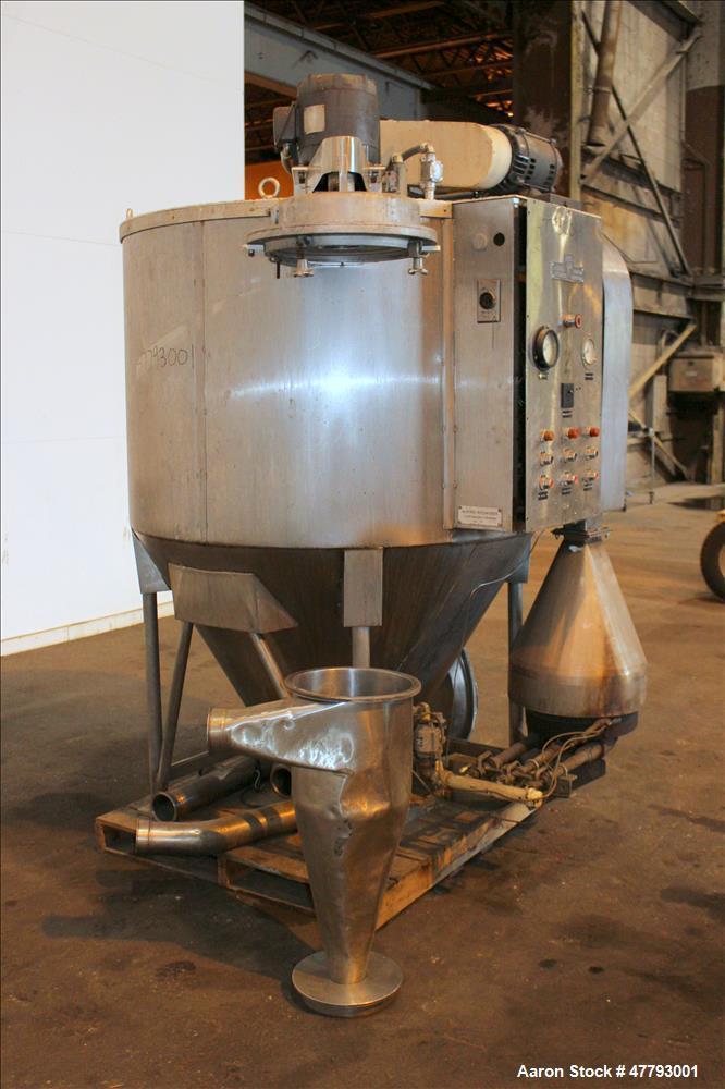 Used- Niro Production Minor Spray Dryer, Model 1