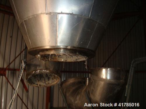 Used- Niro Spray Dryer