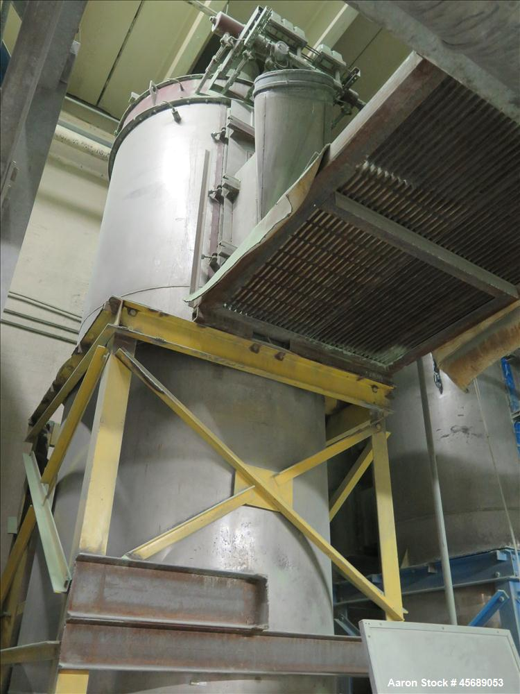 Used-Dust Collector