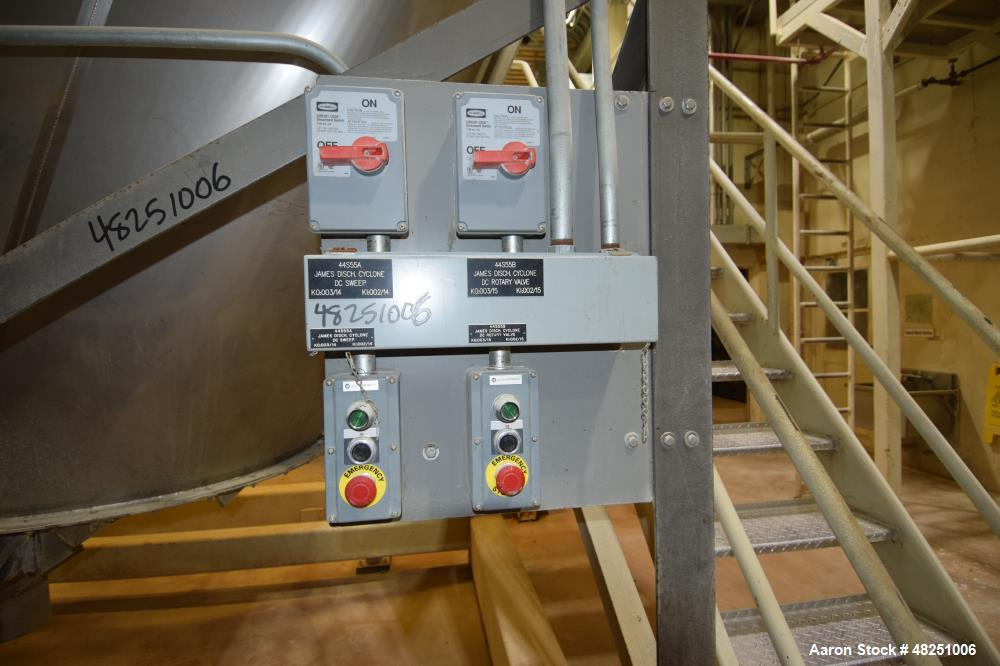 Used- HAF Equipment Pulse Jet Dust Collector