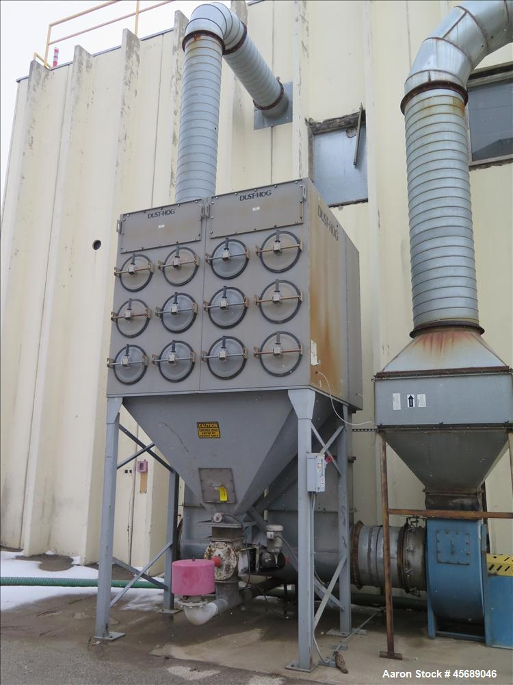 Used-Dust Hog Dust Collector with Blower