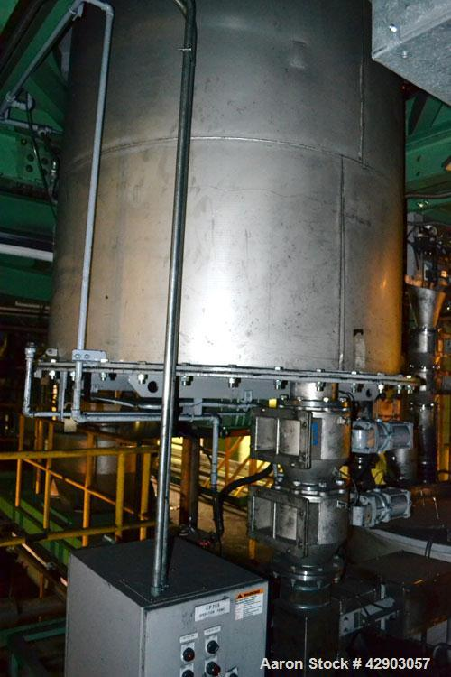 Used- Hosokawa Micron Mikro-Pulsaire Pulse Jet Dust Collector, Model CP-45-7, 364 Square Filter Area. Stainless steel housin...