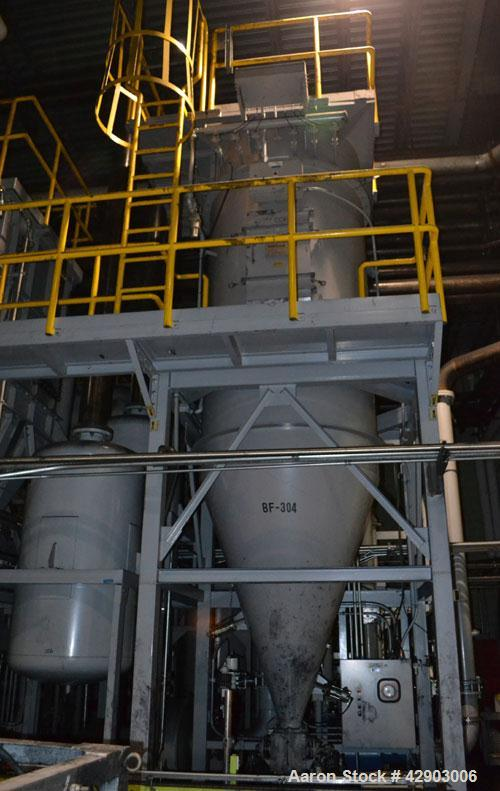 Used- Hosokawa Micron Mikro-Pulsaire Pulse Jet Dust Collector, Model NTCP-36-8, 334 Square Filter Area. Carbon steel housing...