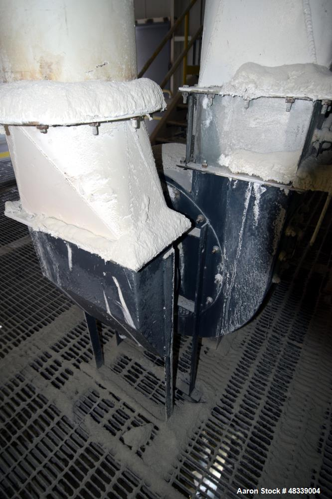 Used- MAC Process Space Saver Cartridge Type Pulse Jet Dust Collector