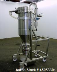 Used- IMA Hepa Filter, Model NC040, 316 Stainless Steel.