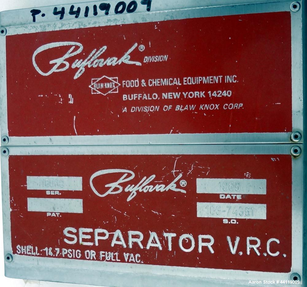 Used- Buflovak Evaporator System