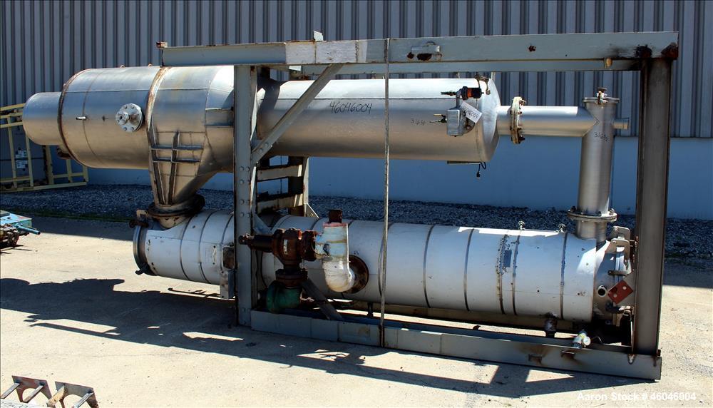 Used- Buflovak Single Effect Evaporator