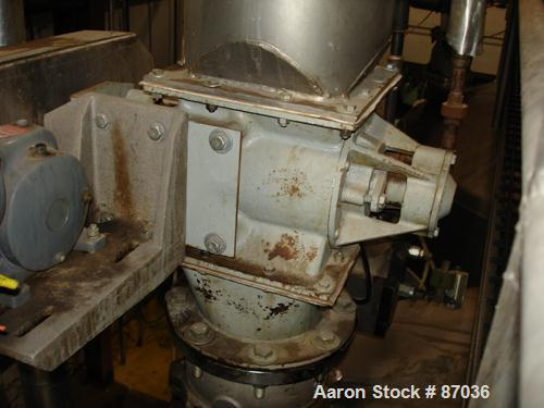 """Used- Shick Rotary Valve, Model T225-2A, Cast Iron Housing. Approximate 8"""" x 8"""", 347 stainless steel, open rotor. Driven by ..."""