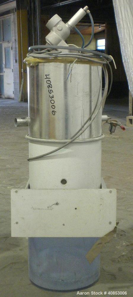 Used- Colortronic Loading System