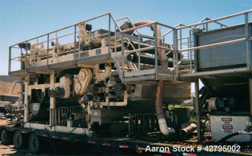 Used-Two (2) Meter Wrinkle Belt Press, 20' long, 12' wide and 11' high, stainless frame. Includes extra belts. Mounted on 48...