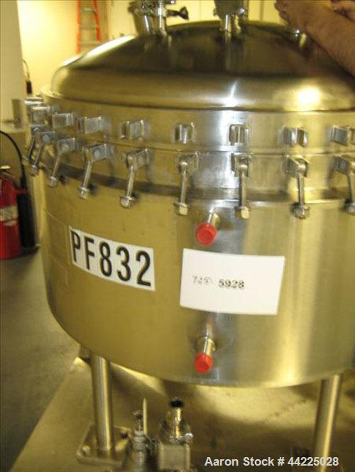 Used- American Alloy Fab Pressure Nutsche Filter, Hastelloy Construction. Internal rated 60 psi at 302 degrees F. jacket rat...