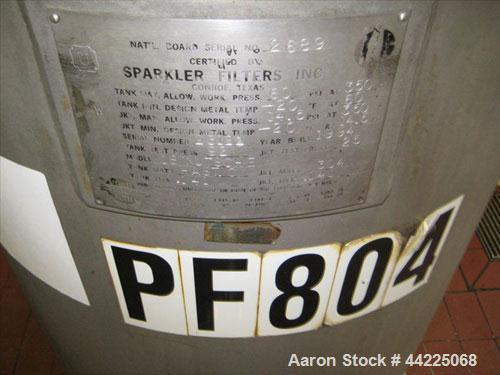 Used- Sparkler Nutsche Type Filter