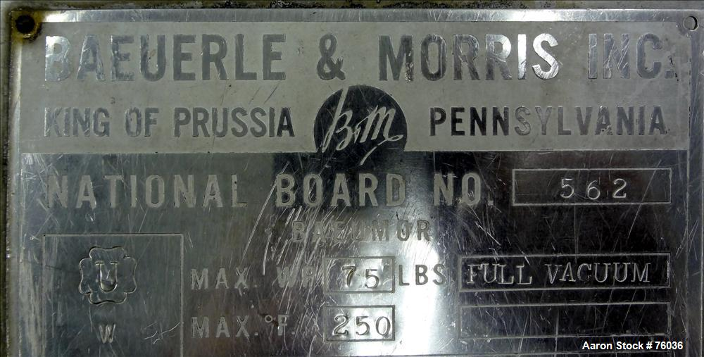 Used- Stainless Steel Baeurle & Morris Nutsche Filter