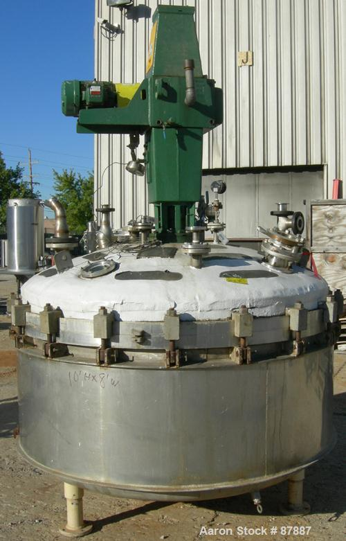 Used- Stainless Steel Baeurle & Morris Nutsche Type Filter