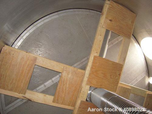 Used- Cogeim 3 Square Meter Filtro-Dry Agitated Nutsche Filter Dryer, Model FPP 300 FMD. 316L stainless steel construction, ...